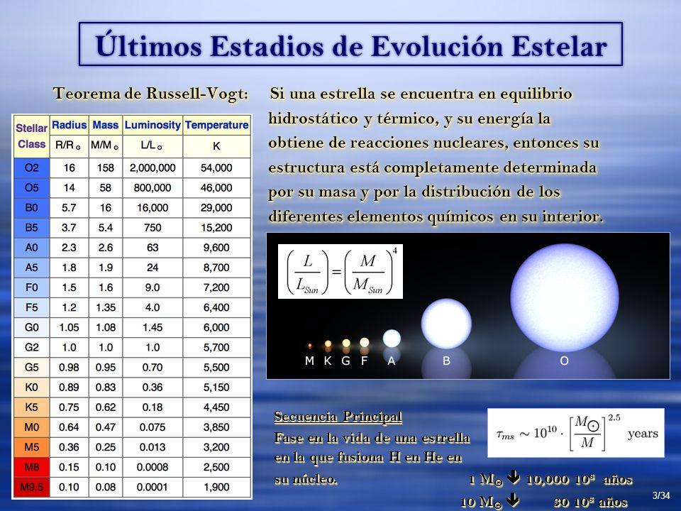 Teorema de Russell-Vogt: Si una estrella se encuentra en equilibrio hidrostático y térmico, y su energía la hidrostático y térmico, y su energía la ob