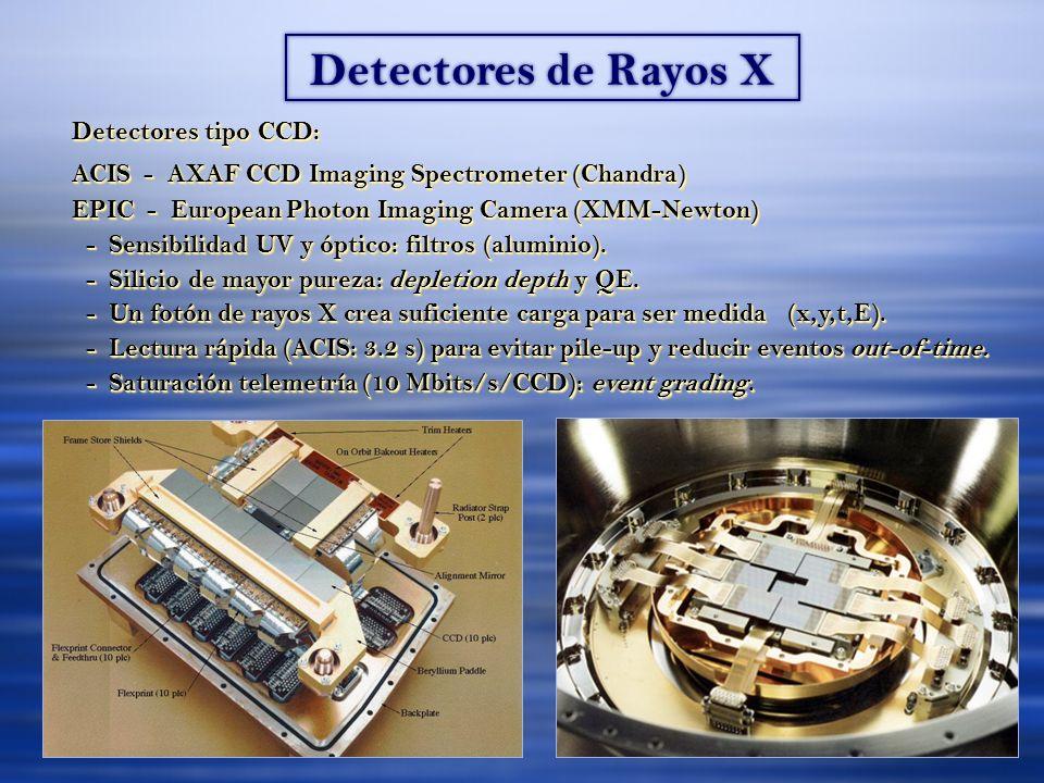 Detectores de Rayos X Detectores tipo CCD: ACIS - AXAF CCD Imaging Spectrometer (Chandra) EPIC - European Photon Imaging Camera (XMM-Newton) - Sensibilidad UV y óptico: filtros (aluminio).