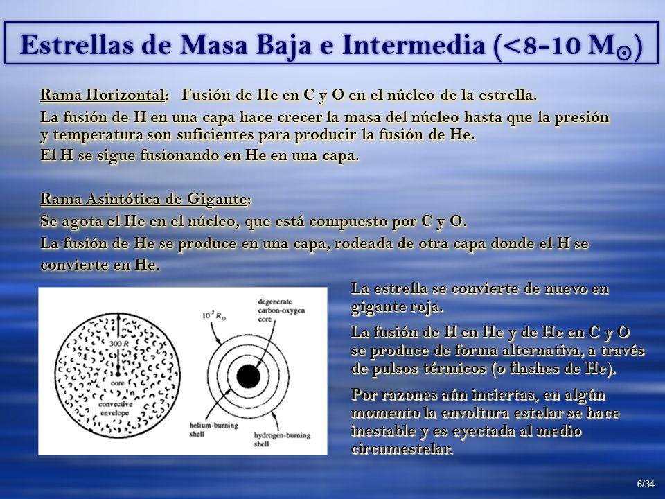 Estrellas de Masa Baja e Intermedia (<8-10 M ) Rama Horizontal: Fusión de He en C y O en el núcleo de la estrella. La fusión de H en una capa hace cre