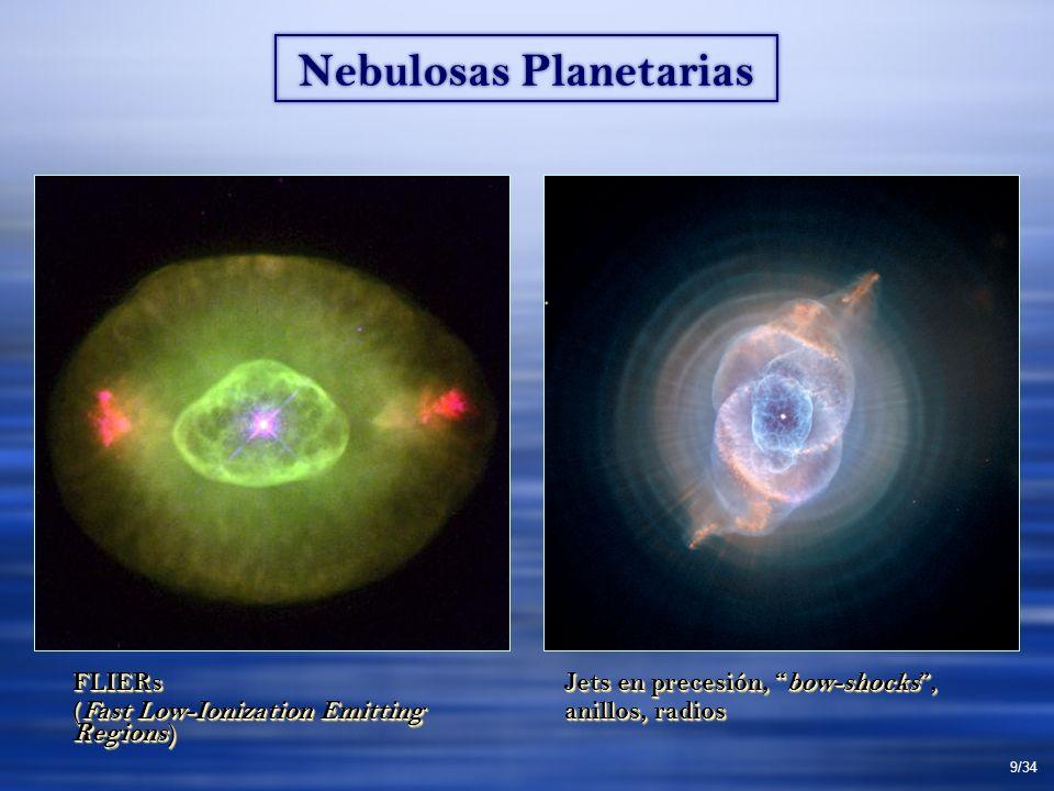 Nebulosas Planetarias FLIERs (Fast Low-Ionization Emitting Regions) FLIERs Jets en precesión, bow-shocks, anillos, radios Jets en precesión, bow-shock