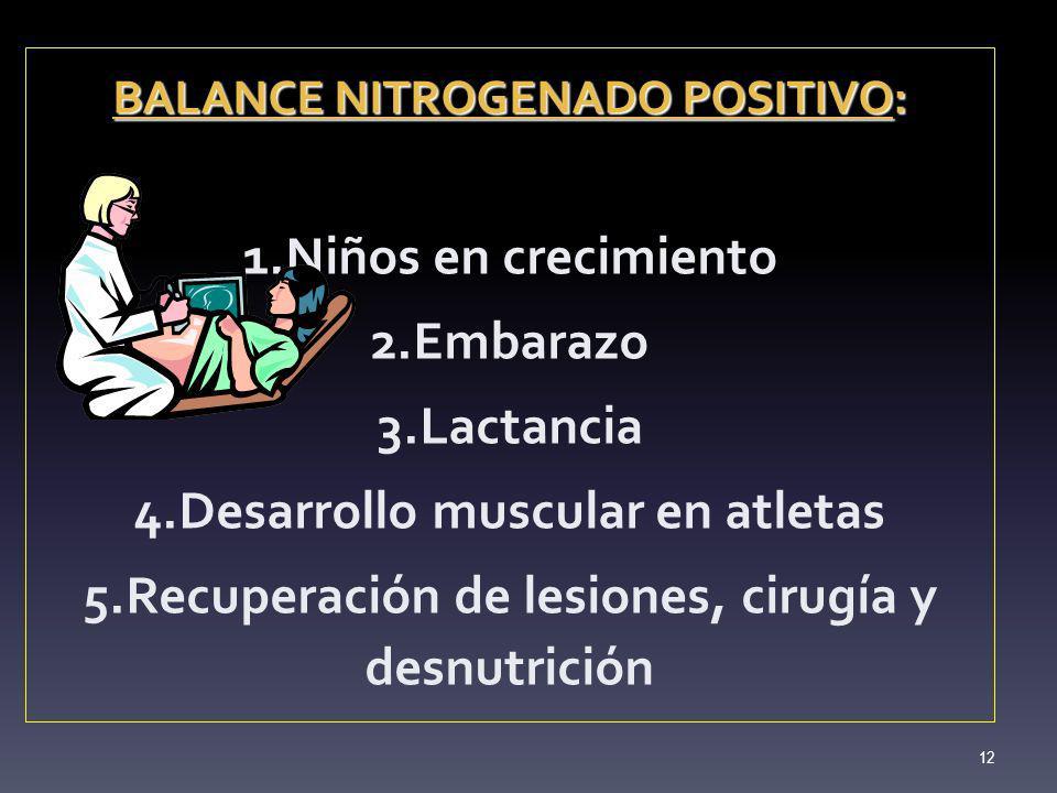 BALANCE NITROGENADO POSITIVO: 1.Niños en crecimiento 2.Embarazo 3.Lactancia 4.Desarrollo muscular en atletas 5.Recuperación de lesiones, cirugía y des