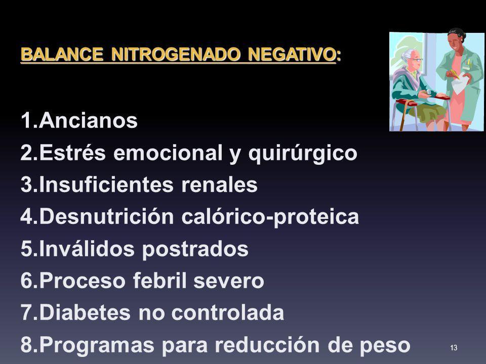 BALANCE NITROGENADO NEGATIVO: 1.Ancianos 2.Estrés emocional y quirúrgico 3.Insuficientes renales 4.Desnutrición calórico-proteica 5.Inválidos postrado