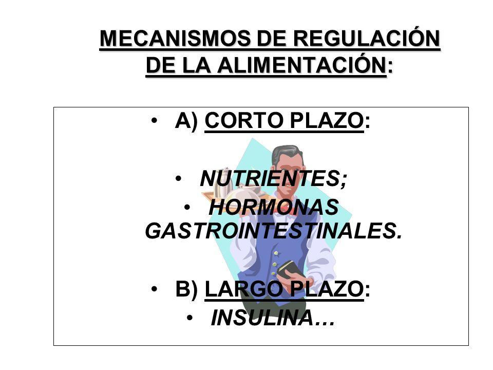 MECANISMOS DE REGULACIÓN DE LA ALIMENTACIÓN: A) CORTO PLAZO: NUTRIENTES; HORMONAS GASTROINTESTINALES.