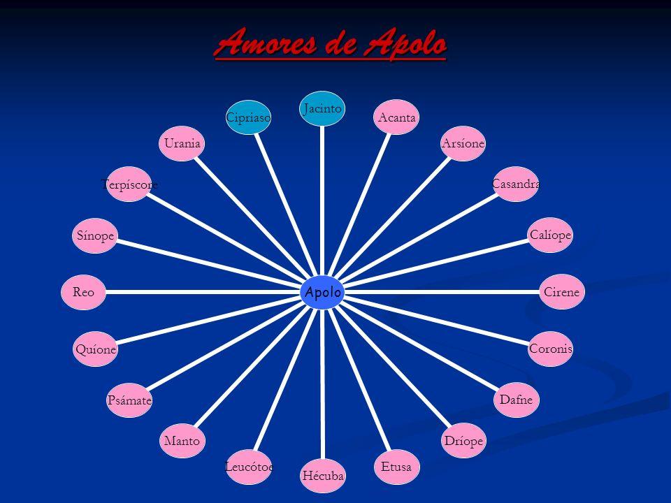 Atributos OBJETOS: Lira Lira Arco y flechas ------------------- Arco y flechas ------------------- Plectro ------------------- Plectro ------------------- El Sol y sus rayos ----------- El Sol y sus rayos ----------- Apolo citaredo – Museos Capitolinos (Roma)