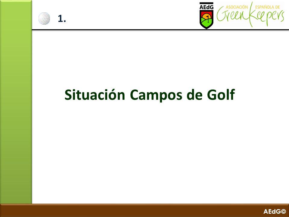 AEdG© 1. Situación Campos de Golf