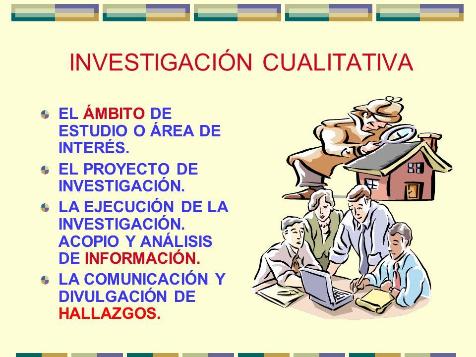INVESTIGACIÓN CUALITATIVA EL ÁMBITO DE ESTUDIO O ÁREA DE INTERÉS. EL PROYECTO DE INVESTIGACIÓN. LA EJECUCIÓN DE LA INVESTIGACIÓN. ACOPIO Y ANÁLISIS DE