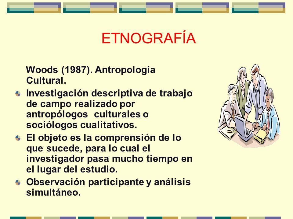 ETNOGRAFÍA Woods (1987). Antropología Cultural. Investigación descriptiva de trabajo de campo realizado por antropólogos culturales o sociólogos cuali