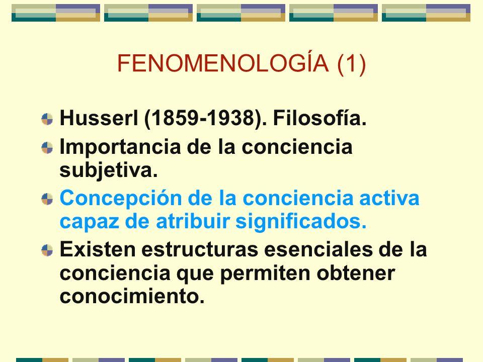 FENOMENOLOGÍA (1) Husserl (1859-1938). Filosofía. Importancia de la conciencia subjetiva. Concepción de la conciencia activa capaz de atribuir signifi