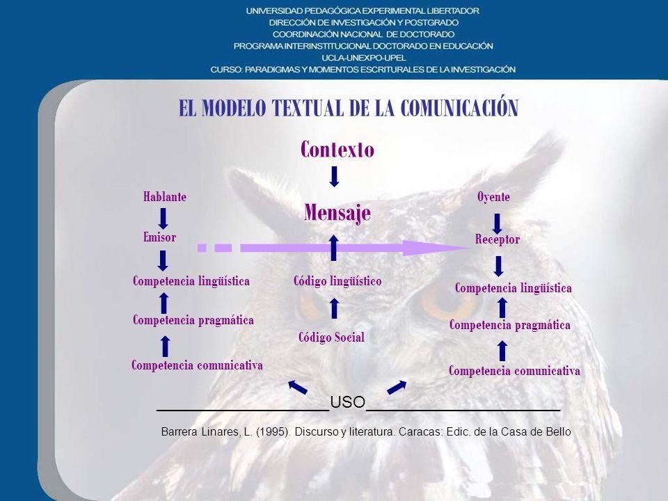 EL MODELO TEXTUAL DE LA COMUNICACIÓN Contexto Mensaje Hablante Emisor Competencia lingüística Competencia pragmática Competencia comunicativa Código l