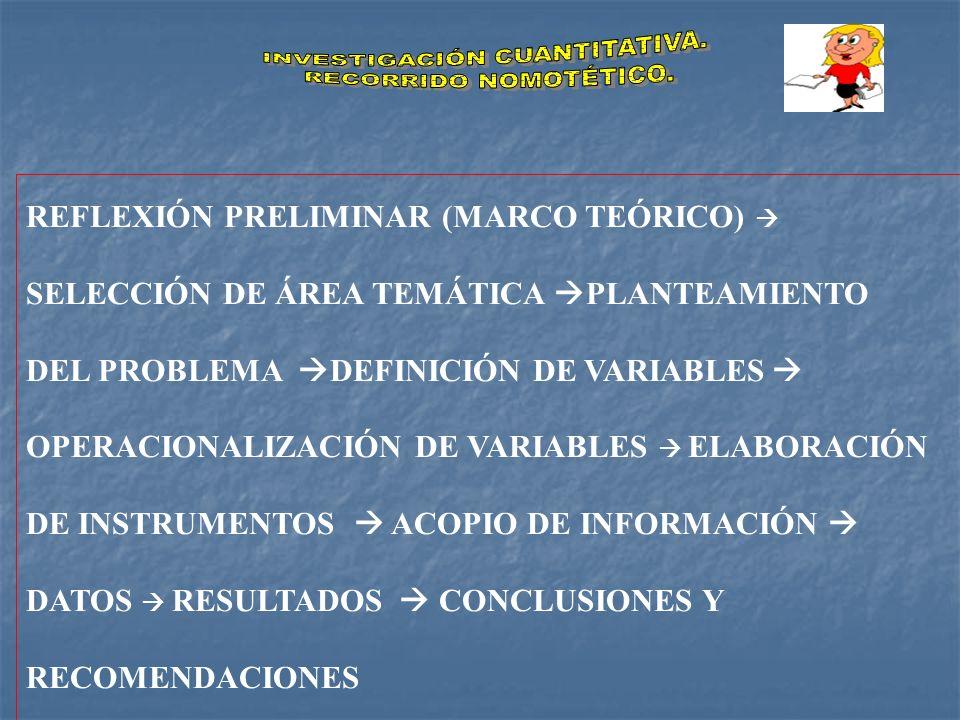 REFLEXIÓN PRELIMINAR SELECCIÓN DE ÁREA TEMÁTICA (VIDA COTIDIANA COMO FUENTE DE SABERES) LA NARRACIÓN LA TRIANGULACIÓN CUALITATIVA Y LA CONSTRUCCIÓN DE