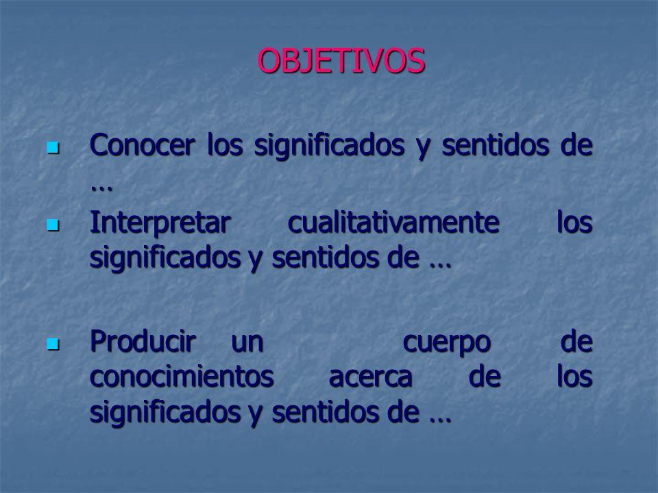 REFLEXIÓN PRELIMINAR (MARCO TEÓRICO) SELECCIÓN DE ÁREA TEMÁTICA PLANTEAMIENTO DEL PROBLEMA DEFINICIÓN DE VARIABLES OPERACIONALIZACIÓN DE VARIABLES ELA