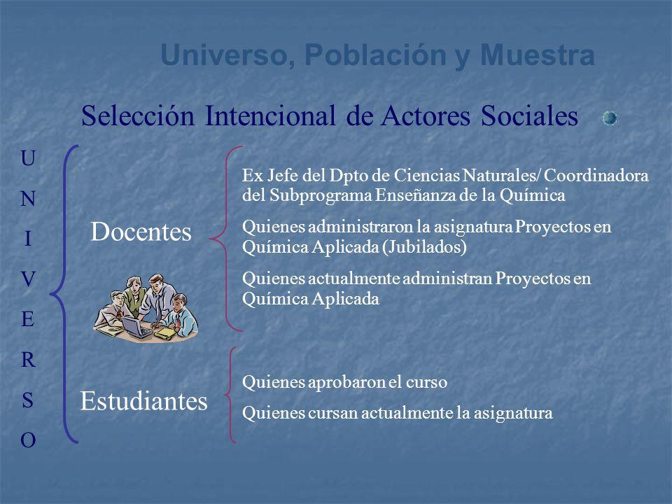 Características de los Actores Sociales (Ruiz, 1989) Estas características consisten en que: 1.Faciliten más la accesibilidad a los núcleos de acción.
