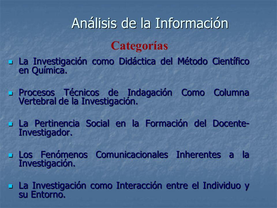 Proceso de Análisis de la Información β Entrevista Transcripción Textos Constatar Realimentar Ampliar Corregir Textos limpios Procesamiento Categoriza