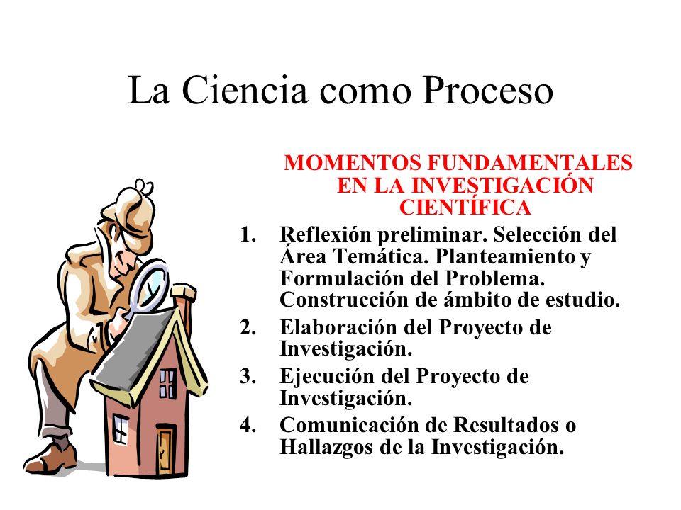 La Ciencia.