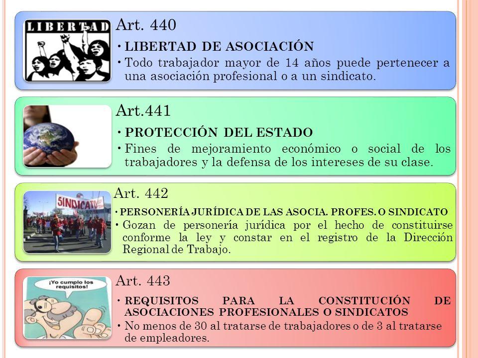 Art. 440 LIBERTAD DE ASOCIACIÓN Todo trabajador mayor de 14 años puede pertenecer a una asociación profesional o a un sindicato. Art.441 PROTECCIÓN DE
