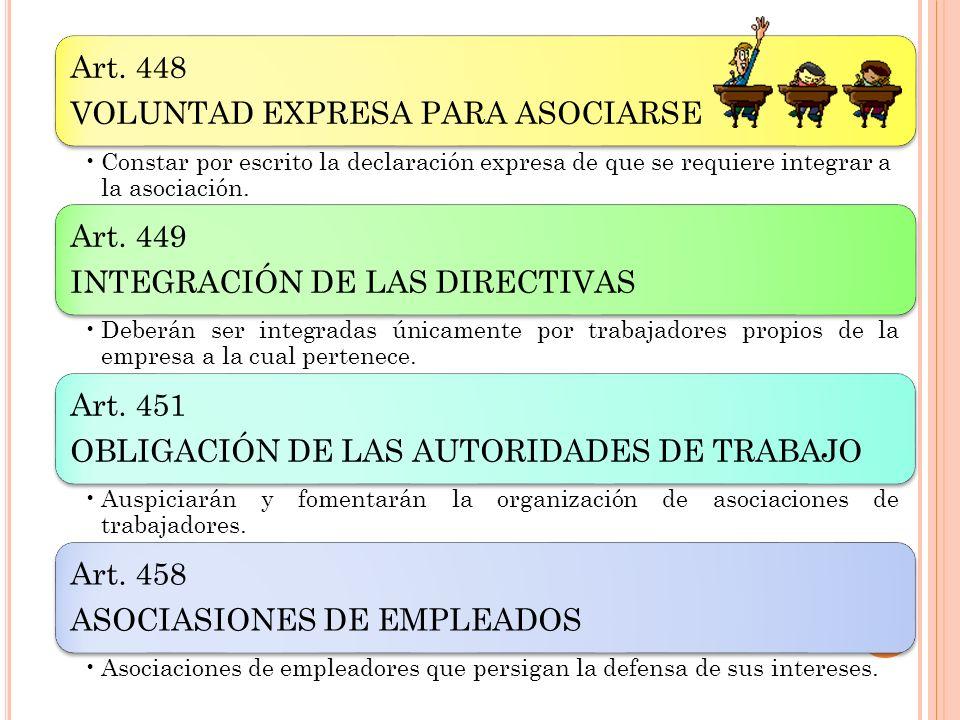 Art. 448 VOLUNTAD EXPRESA PARA ASOCIARSE Constar por escrito la declaración expresa de que se requiere integrar a la asociación. Art. 449 INTEGRACIÓN