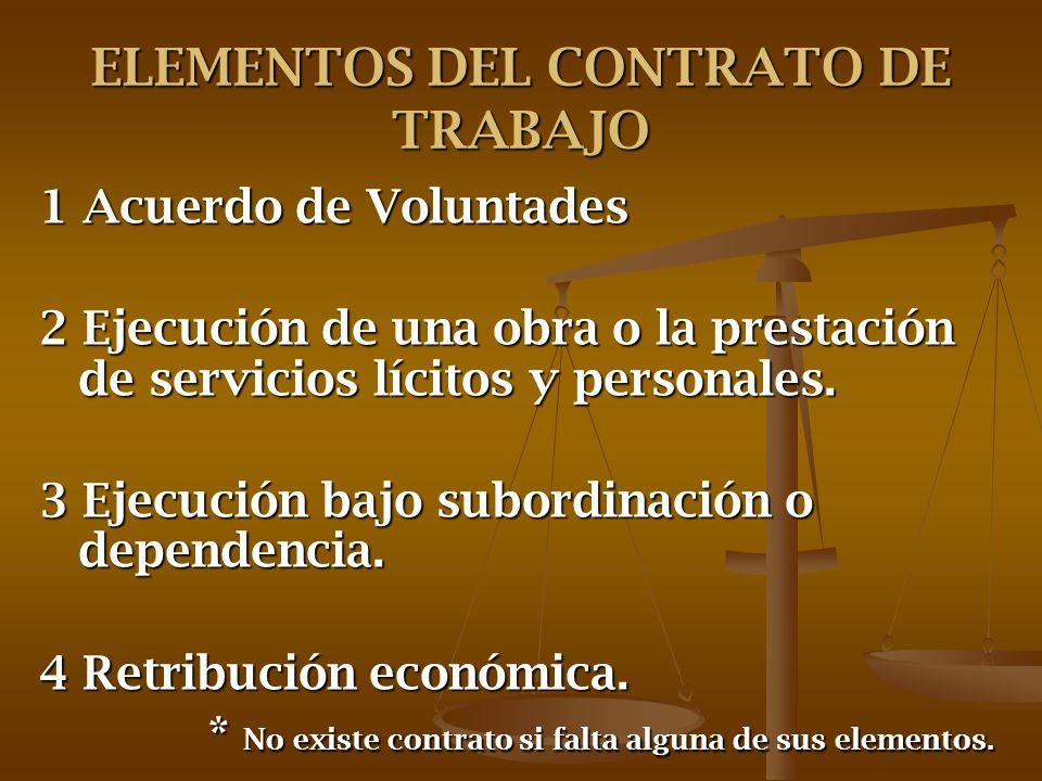 ELEMENTOS DEL CONTRATO DE TRABAJO 1 Acuerdo de Voluntades 2 Ejecución de una obra o la prestación de servicios lícitos y personales. 3 Ejecución bajo