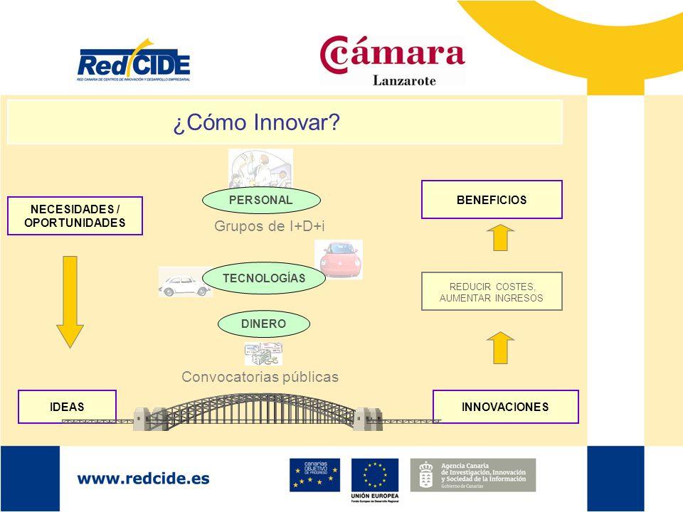 PERSONAL TECNOLOGÍAS DINERO IDEAS NECESIDADES / OPORTUNIDADES ¿Cómo Innovar? INNOVACIONES BENEFICIOS REDUCIR COSTES, AUMENTAR INGRESOS Convocatorias p