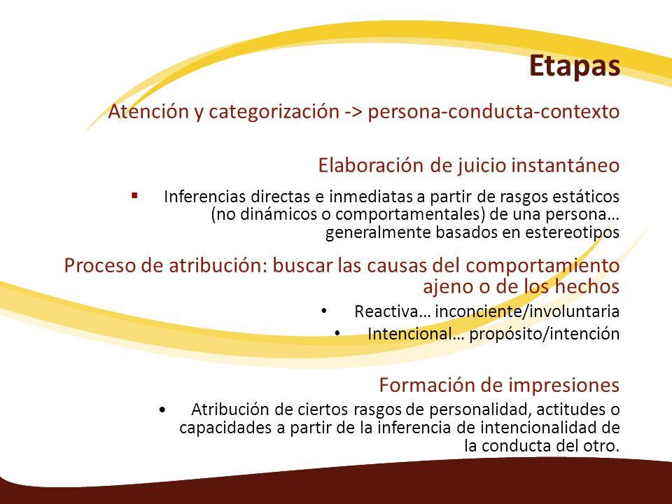 Etapas Atención y categorización -> persona-conducta-contexto Elaboración de juicio instantáneo Inferencias directas e inmediatas a partir de rasgos e