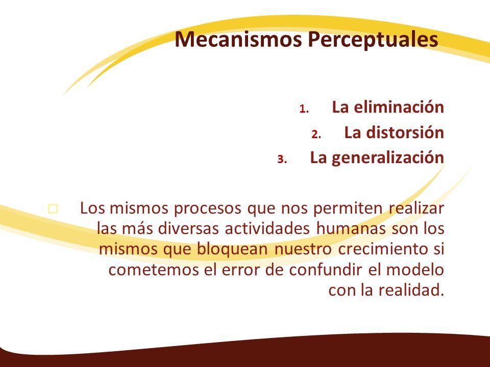 Mecanismos Perceptuales 1. La eliminación 2. La distorsión 3. La generalización Los mismos procesos que nos permiten realizar las más diversas activid