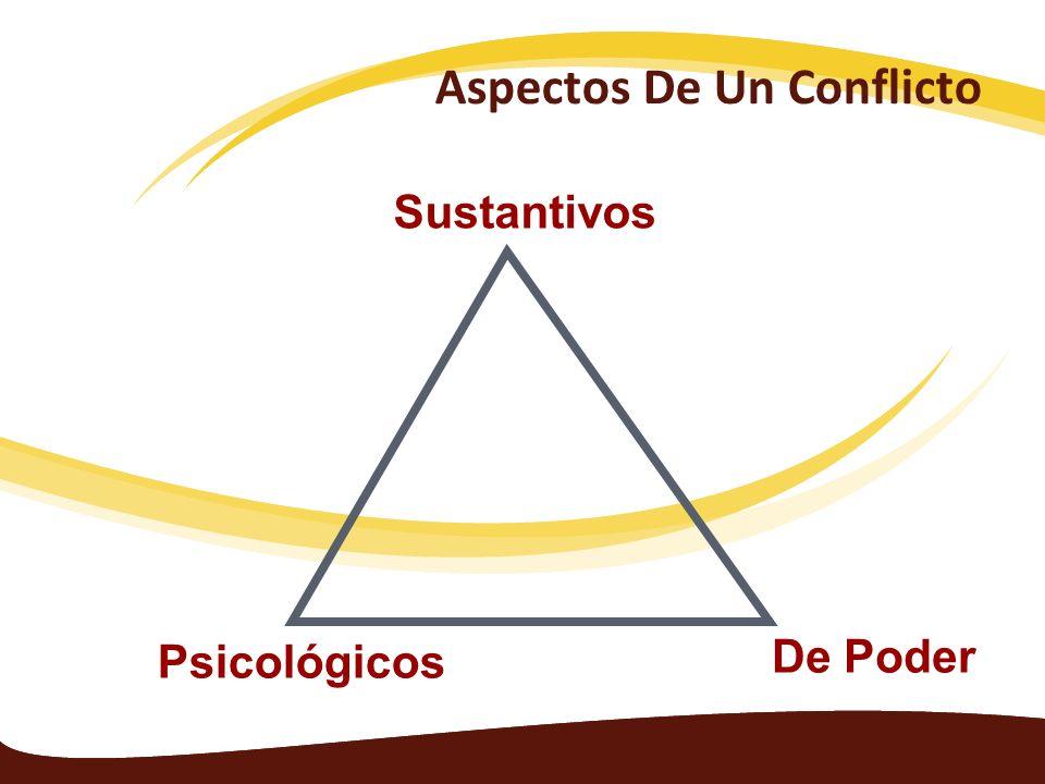 Sustantivos De Poder Psicológicos Aspectos De Un Conflicto