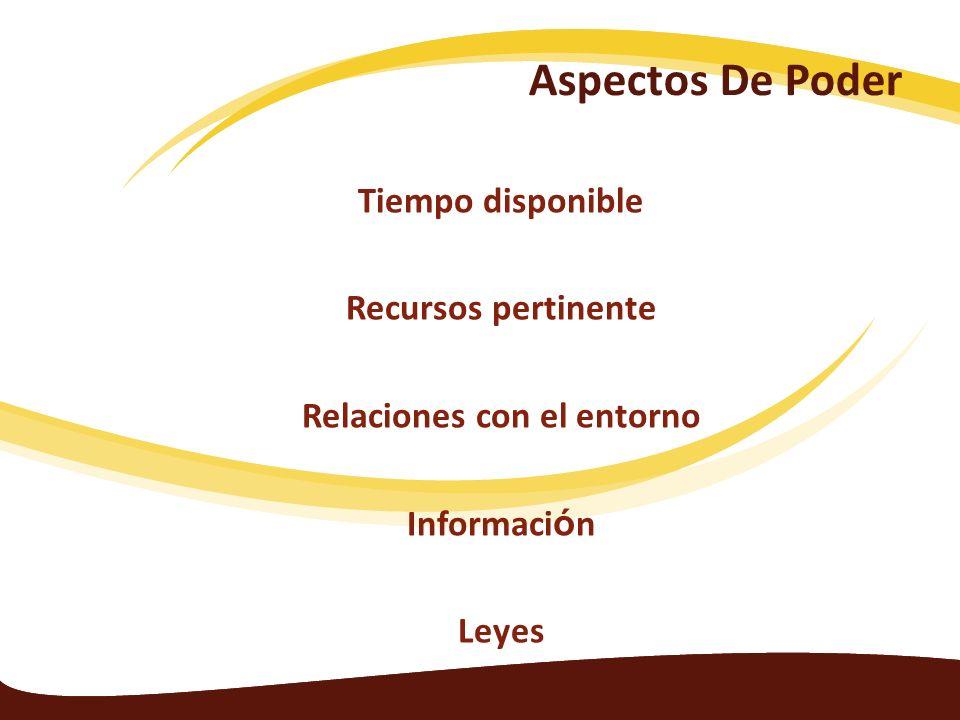 Aspectos De Poder Tiempo disponible Recursos pertinente Relaciones con el entorno Informaci ó n Leyes