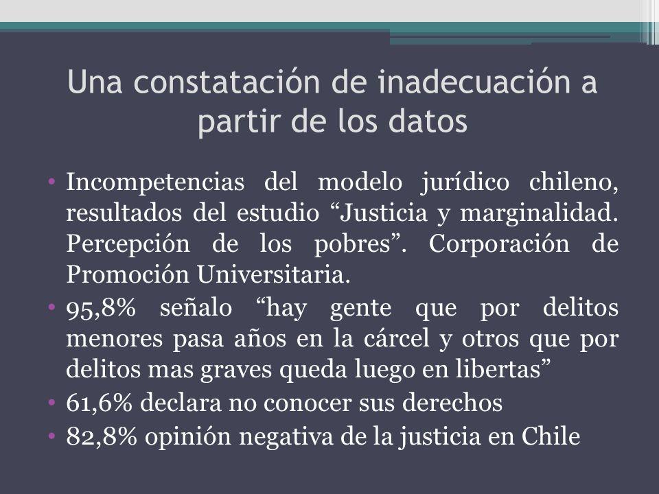 Una constatación de inadecuación a partir de los datos Incompetencias del modelo jurídico chileno, resultados del estudio Justicia y marginalidad. Per