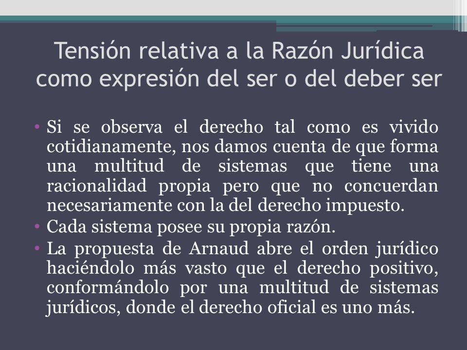 Tensión relativa a la Razón Jurídica como expresión del ser o del deber ser Si se observa el derecho tal como es vivido cotidianamente, nos damos cuen