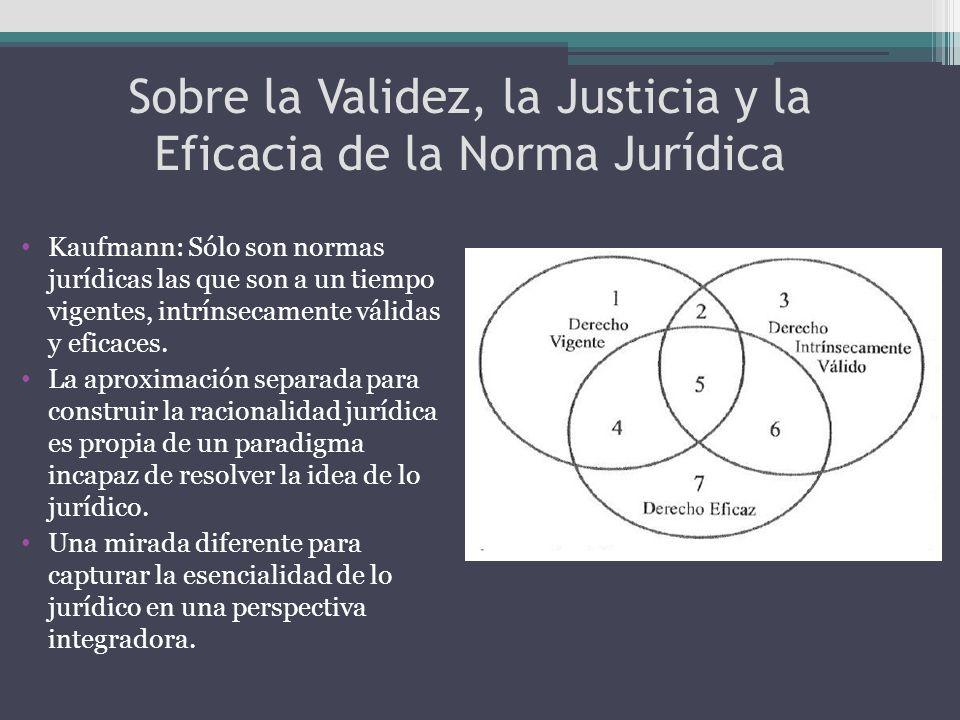Sobre la Validez, la Justicia y la Eficacia de la Norma Jurídica Kaufmann: Sólo son normas jurídicas las que son a un tiempo vigentes, intrínsecamente