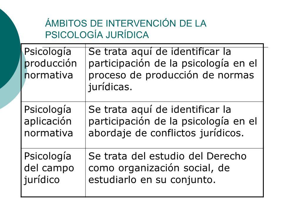 ÁMBITOS DE INTERVENCIÓN DE LA PSICOLOGÍA JURÍDICA Psicología producción normativa Se trata aquí de identificar la participación de la psicología en el