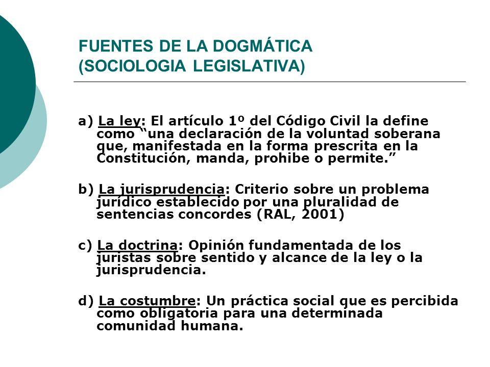 FUENTES DE LA DOGMÁTICA (SOCIOLOGIA LEGISLATIVA) a) La ley: El artículo 1º del Código Civil la define como una declaración de la voluntad soberana que