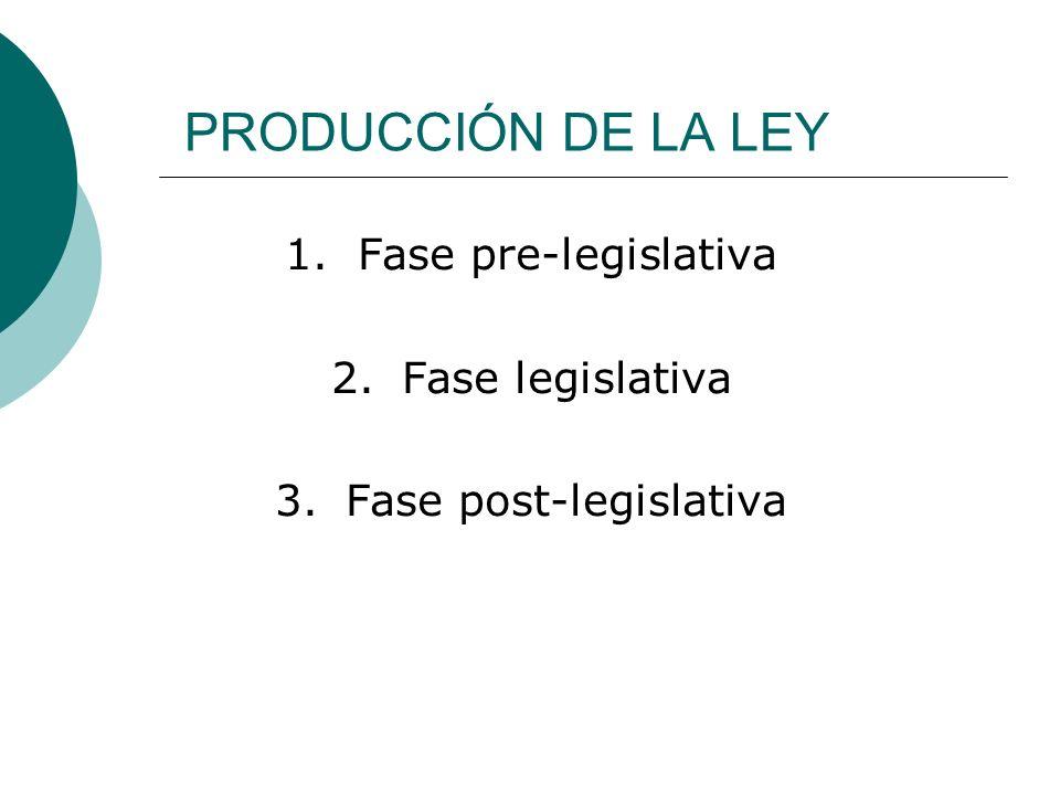 PRODUCCIÓN DE LA LEY 1. Fase pre-legislativa 2. Fase legislativa 3. Fase post-legislativa