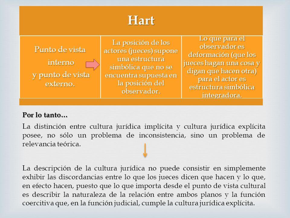 Hart Punto de vista interno interno y punto de vista externo. y punto de vista externo. La posición de los actores (jueces) supone una estructura simb