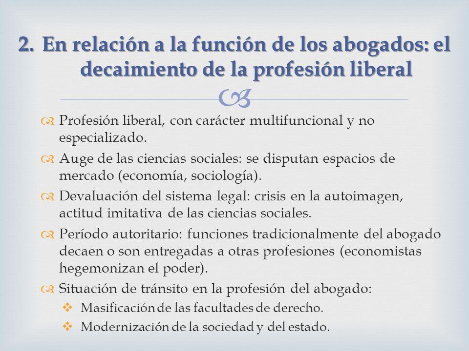 Profesión liberal, con carácter multifuncional y no especializado. Auge de las ciencias sociales: se disputan espacios de mercado (economía, sociologí