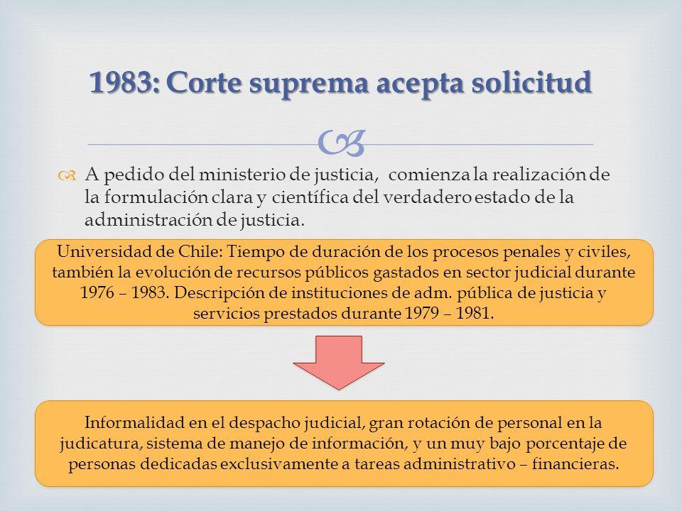 A pedido del ministerio de justicia, comienza la realización de la formulación clara y científica del verdadero estado de la administración de justicia.