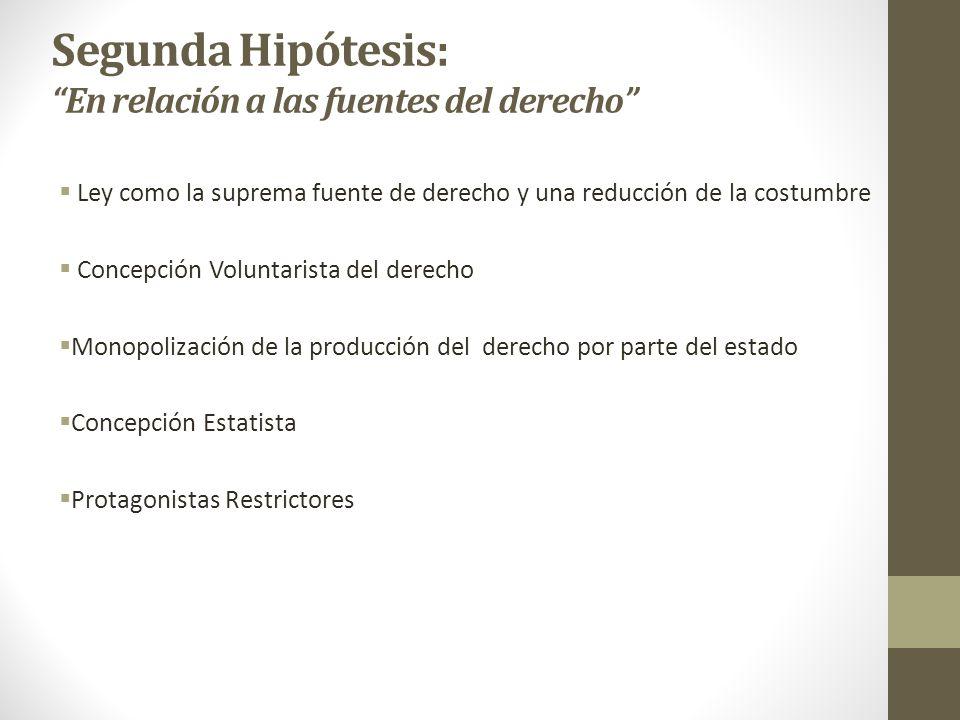 Segunda Hipótesis: En relación a las fuentes del derecho Ley como la suprema fuente de derecho y una reducción de la costumbre Concepción Voluntarista