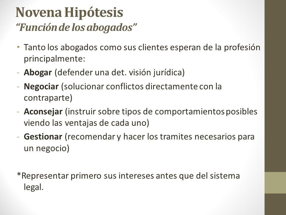 Novena Hipótesis Función de los abogados Tanto los abogados como sus clientes esperan de la profesión principalmente: -Abogar (defender una det. visió