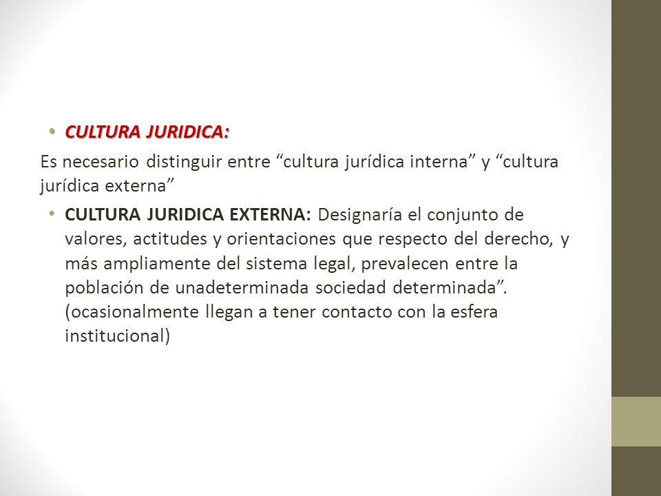 CULTURA JURIDICA: CULTURA JURIDICA: Es necesario distinguir entre cultura jurídica interna y cultura jurídica externa CULTURA JURIDICA EXTERNA: Design