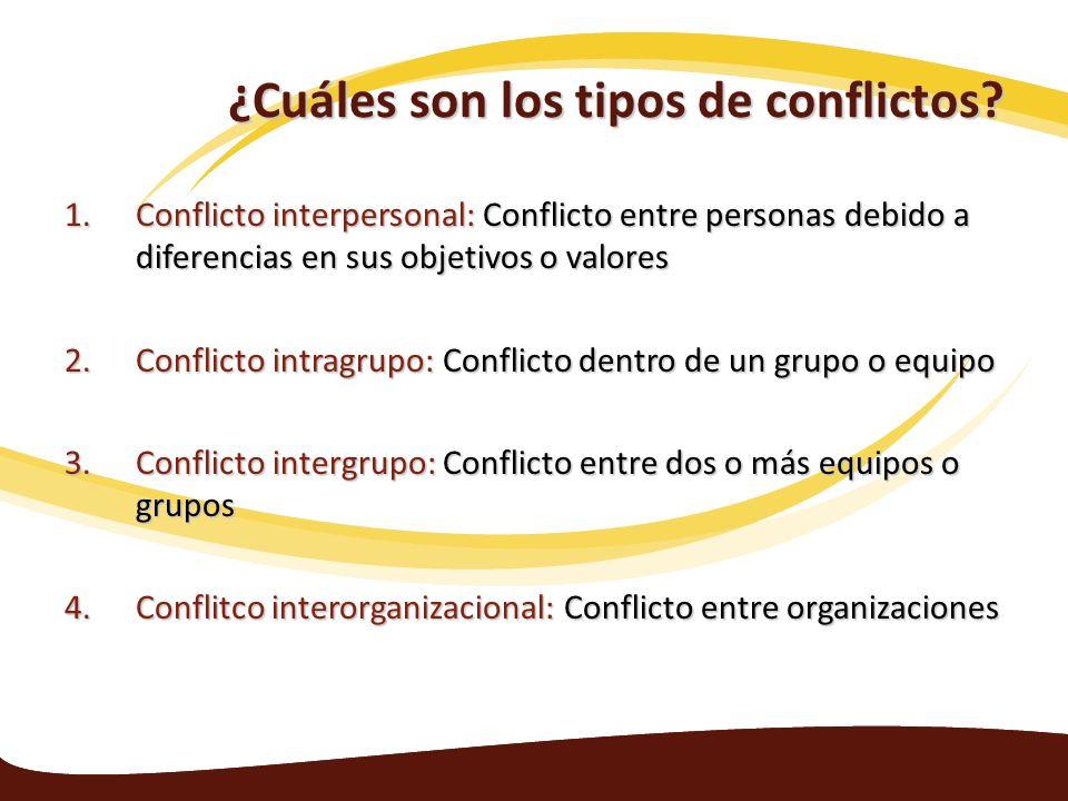 ¿Cuáles son los tipos de conflictos? 1.Conflicto interpersonal: Conflicto entre personas debido a diferencias en sus objetivos o valores 2.Conflicto i