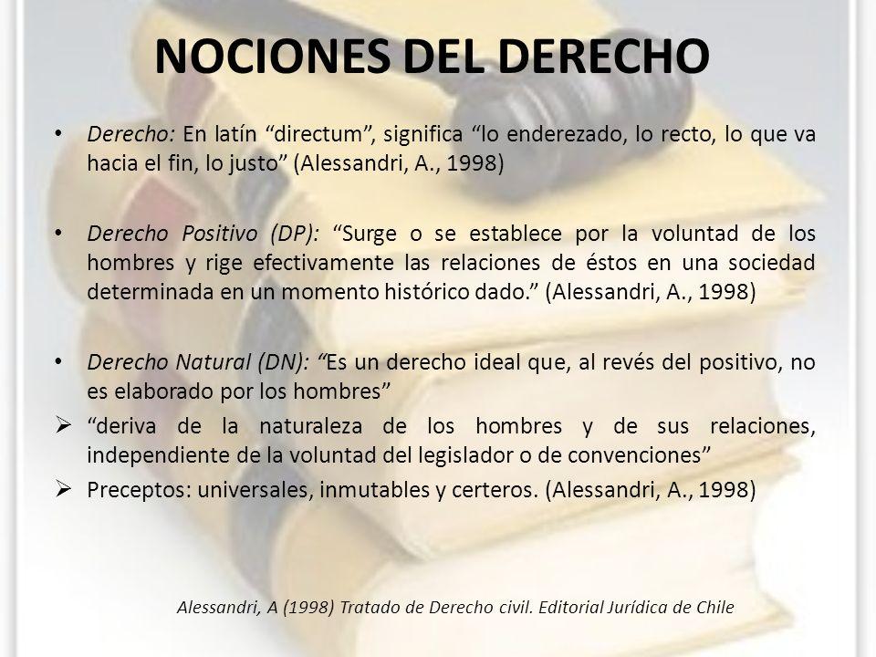 NOCIONES DEL DERECHO Derecho: En latín directum, significa lo enderezado, lo recto, lo que va hacia el fin, lo justo (Alessandri, A., 1998) Derecho Po