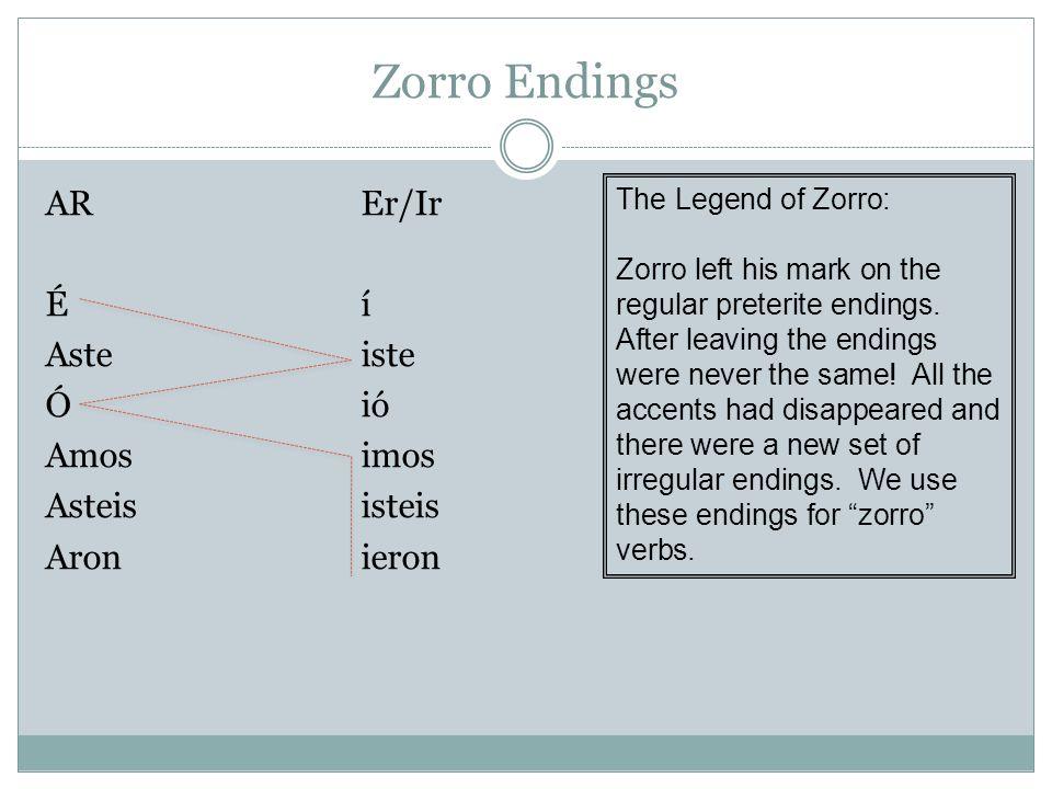 Zorro Verbs: U Poder-Pud- Poner-Pus- Tener-Tuv- Estar Estuv- Andar Anduv- SaberSup- Add the new zorro endngs: Eimos Isteisteis oieron **No accents!!!