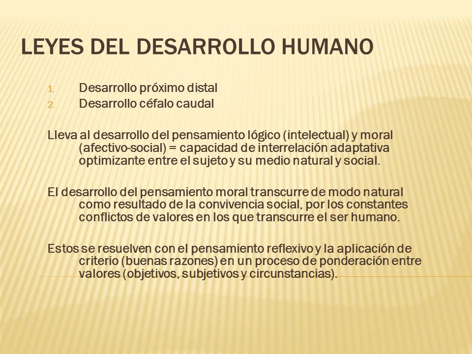 LEYES DEL DESARROLLO HUMANO 1. Desarrollo próximo distal 2. Desarrollo céfalo caudal Lleva al desarrollo del pensamiento lógico (intelectual) y moral