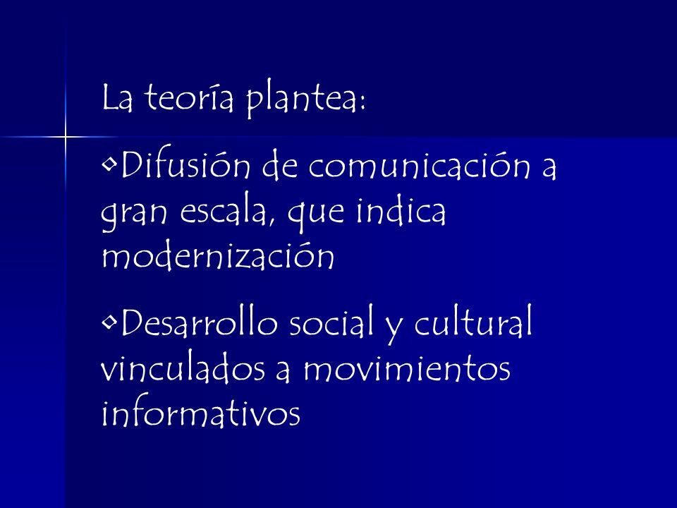 La teoría plantea: Difusión de comunicación a gran escala, que indica modernización Desarrollo social y cultural vinculados a movimientos informativos