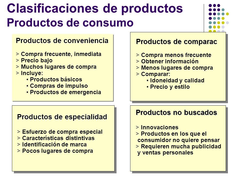 Clasificaciones de productos Productos de consumo Productos de comparac > Compra menos frecuente > Obtener información > Menos lugares de compra > Com