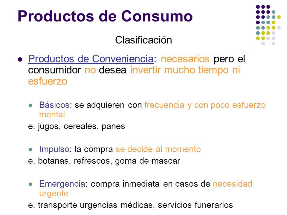 Productos de Consumo Clasificación Productos de Conveniencia: necesarios pero el consumidor no desea invertir mucho tiempo ni esfuerzo Básicos: se adq