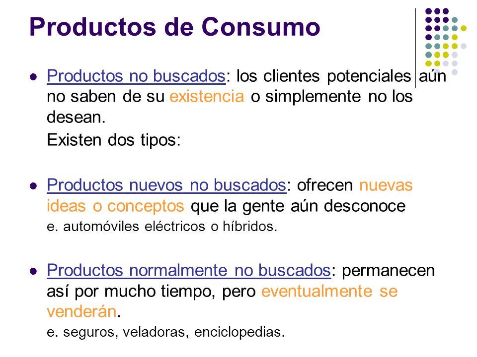 Productos no buscados: los clientes potenciales aún no saben de su existencia o simplemente no los desean. Existen dos tipos: Productos nuevos no busc