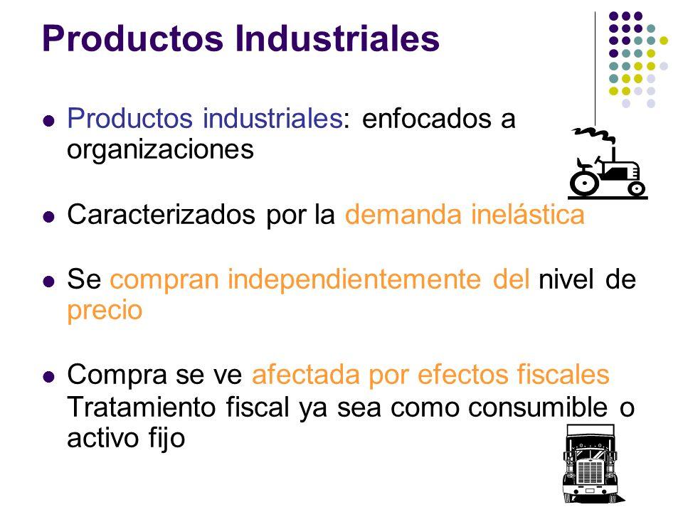 Productos industriales: enfocados a organizaciones Caracterizados por la demanda inelástica Se compran independientemente del nivel de precio Compra s