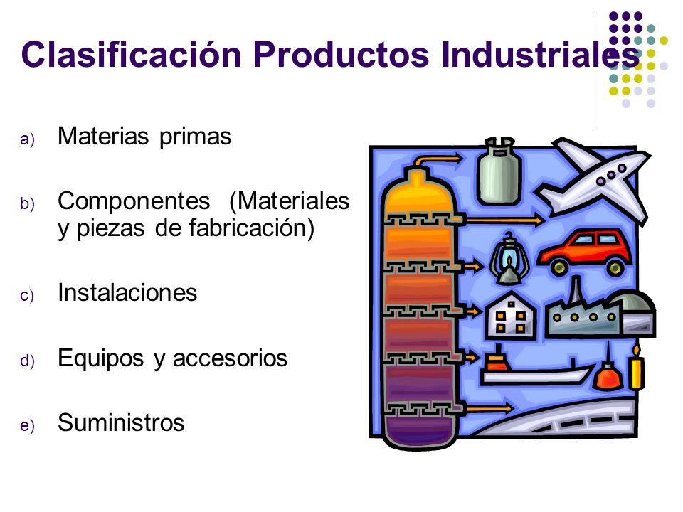 a) Materias primas b) Componentes (Materiales y piezas de fabricación) c) Instalaciones d) Equipos y accesorios e) Suministros Clasificación Productos