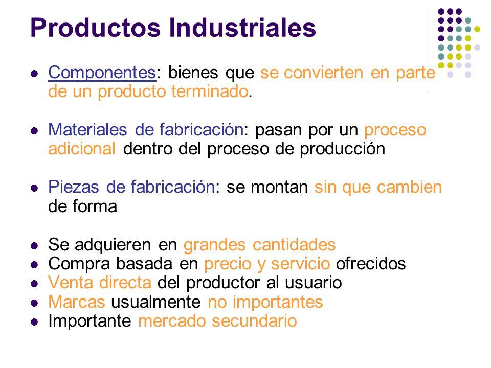 Componentes: bienes que se convierten en parte de un producto terminado. Materiales de fabricación: pasan por un proceso adicional dentro del proceso