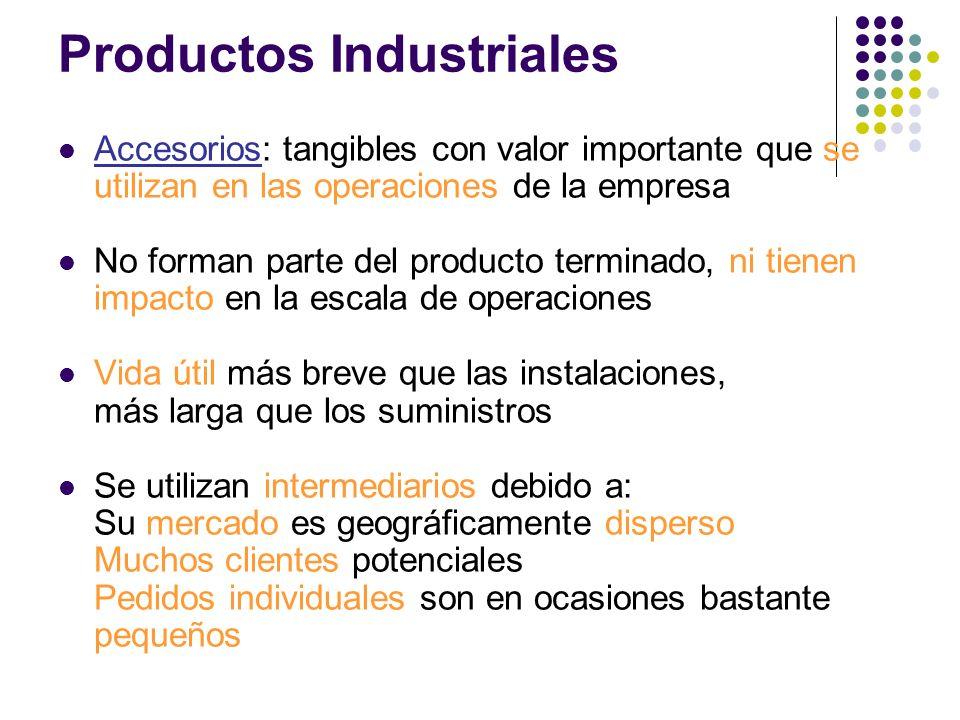 Accesorios: tangibles con valor importante que se utilizan en las operaciones de la empresa No forman parte del producto terminado, ni tienen impacto